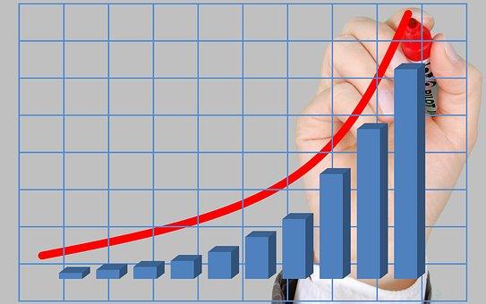 ノルマのグラフ
